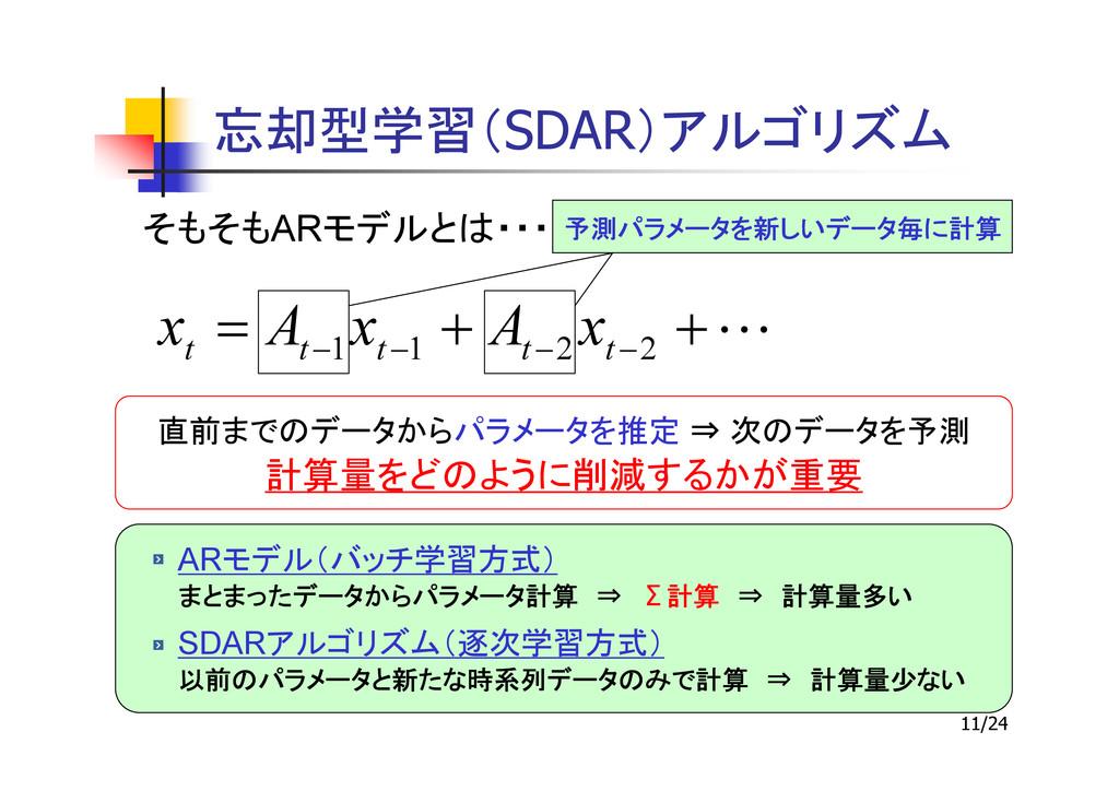 11/24 SDAR L + + = − − − − 2 2 1 1 t t t t t x ...