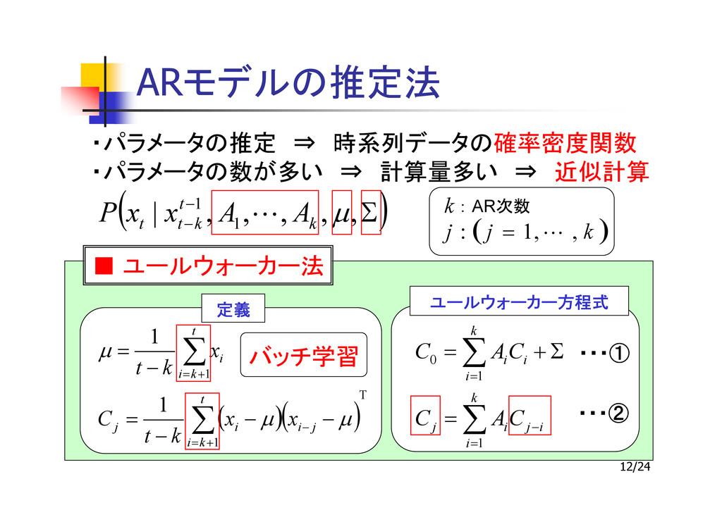 12/24 AR ( ) Σ − − , , , , , | 1 1 µ k t k t t ...