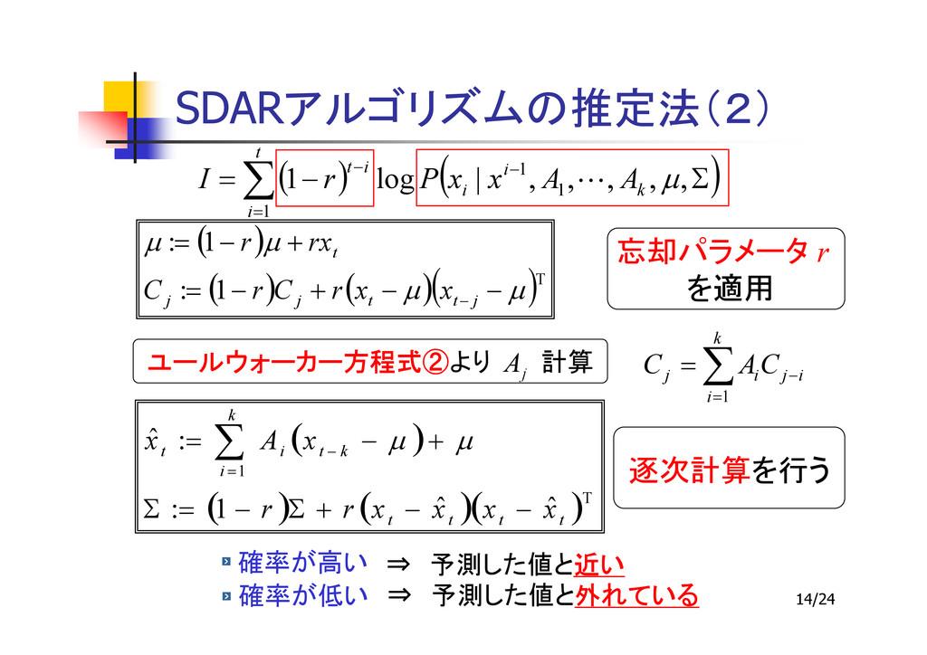 14/24 SDAR ⇒ ⇒ ( ) ( ) ( )( )T 1 : 1 : µ µ µ µ ...