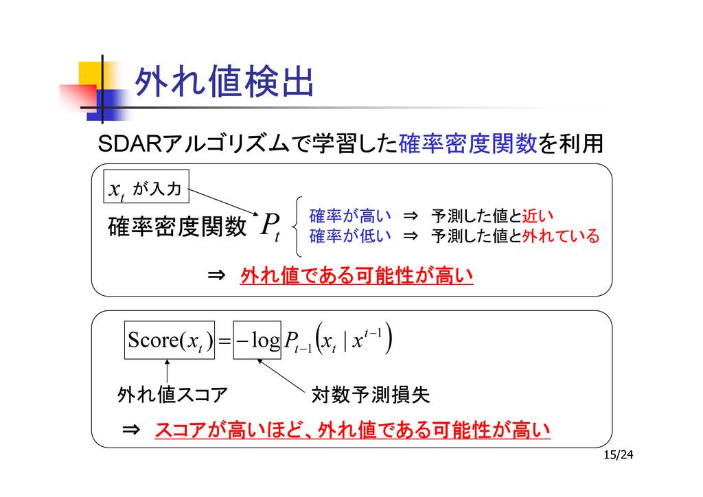 15/24 t x t P SDAR ⇒ ⇒ ( ) 1 1 | log ) ( Score ...