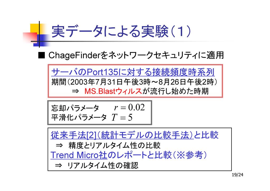 19/24 02 . 0 = r ■ ChageFinder Port135 2003 7 3...