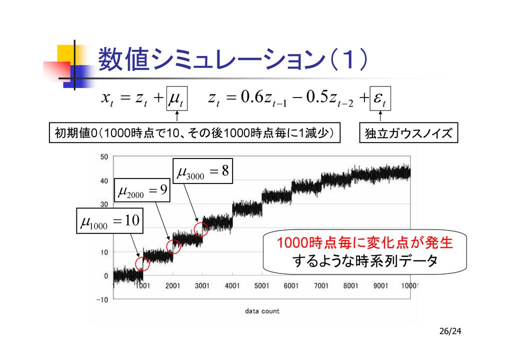 26/24 t t t t z z z ε + − = − − 2 1 5 . 0 6 . 0...