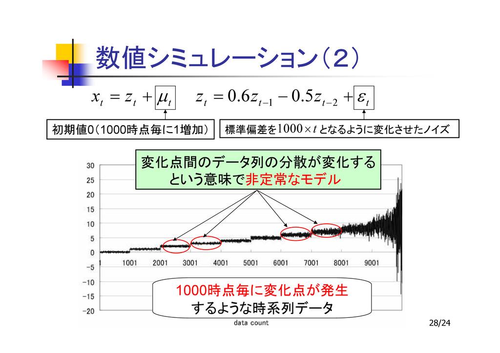 28/24 t t t t z z z ε + − = − − 2 1 5 . 0 6 . 0...