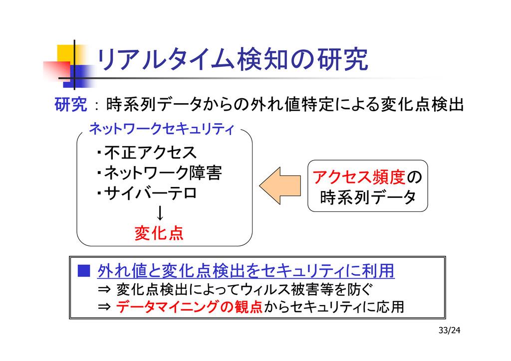 33/24 ↓ ■ ⇒ ⇒