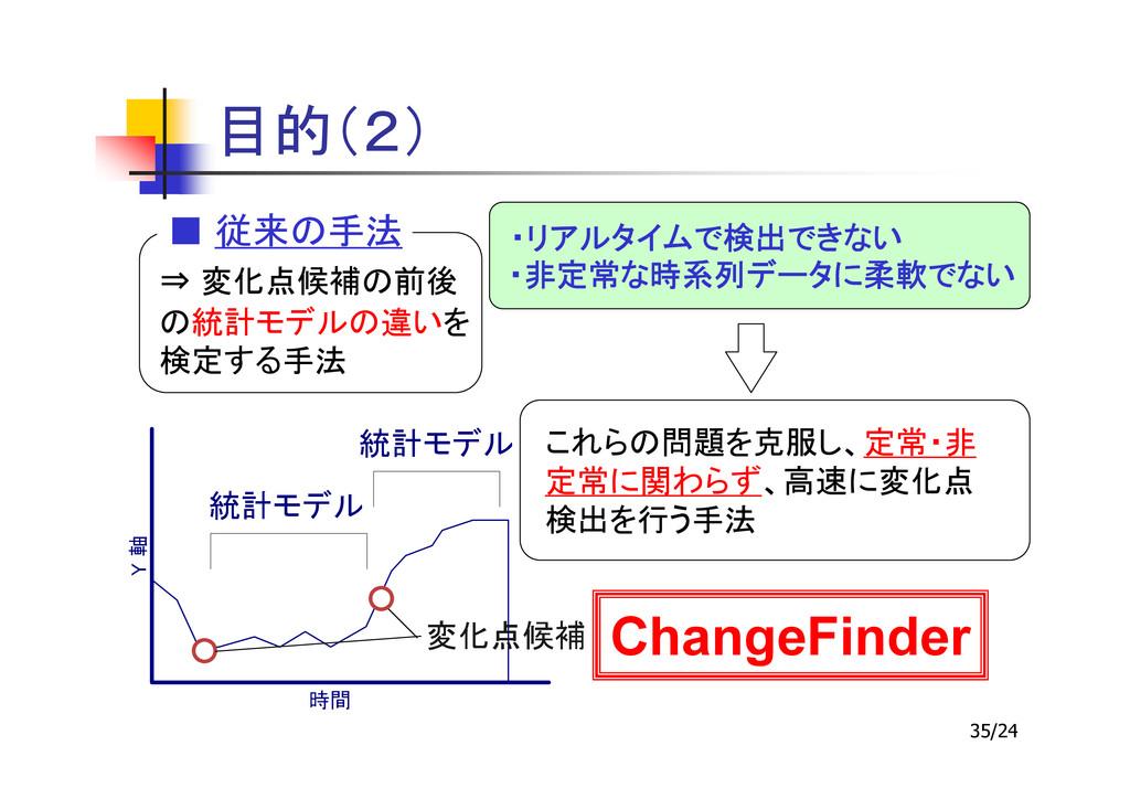 35/24 ⇒ ChangeFinder ■