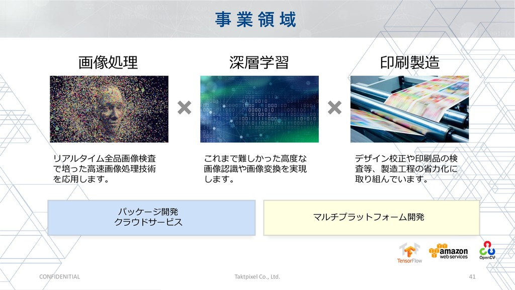 CONFIDENITIAL Taktpixel Co., Ltd. 41 リアルタイム全品画像...