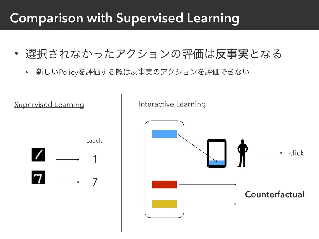 Comparison with Supervised Learning 1 7 Labels ...