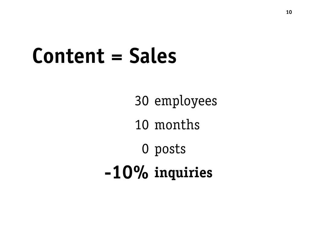 10 Content = Sales 30 employees 10 months 0 pos...