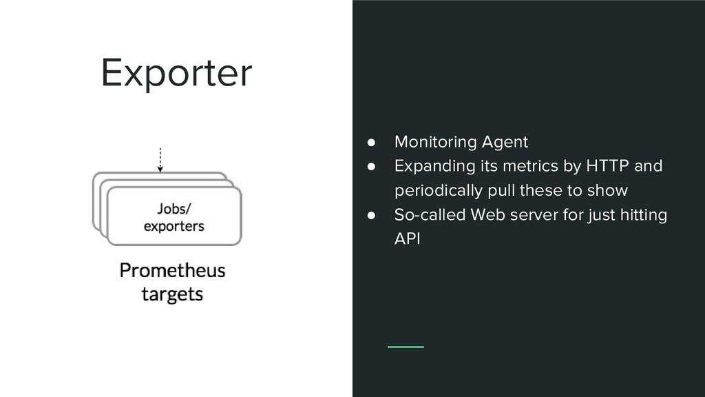 Exporter ● Monitoring Agent ● Expanding its met...