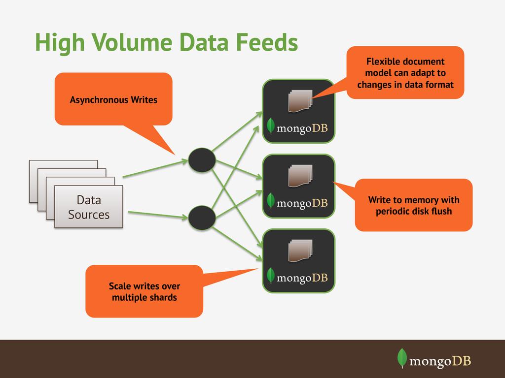High Volume Data Feeds Data Sources Asynchronou...