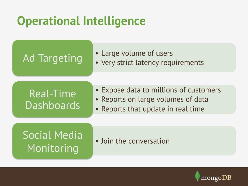 Operational Intelligence • Large volume of use...