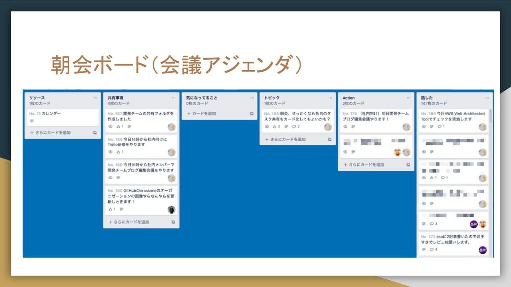 朝会ボード(会議アジェンダ)