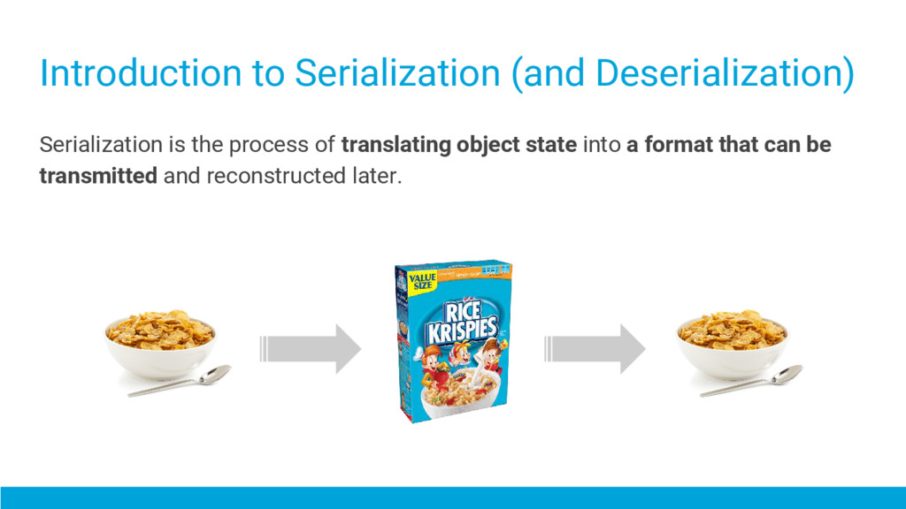 Introduction to Serialization (and Deserializat...