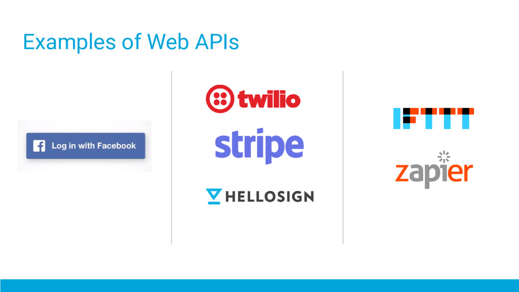 Examples of Web APIs