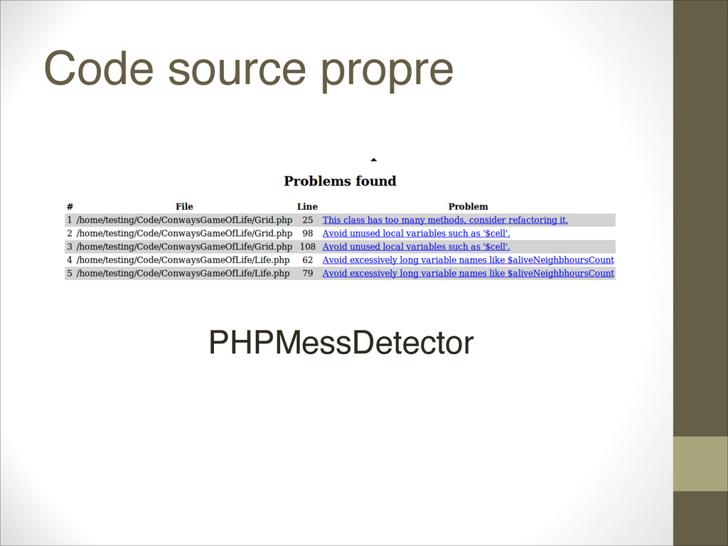 Code source propre PHPMessDetector