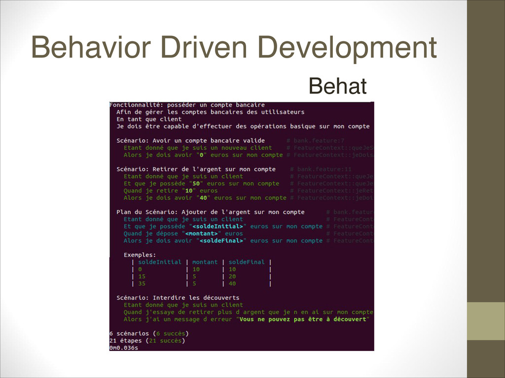 Behavior Driven Development Behat