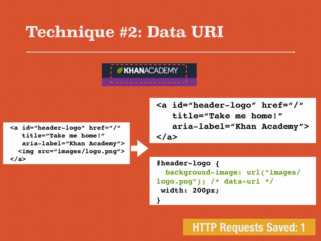 Technique #2: Data URI HTTP Requests Saved: 1 <...
