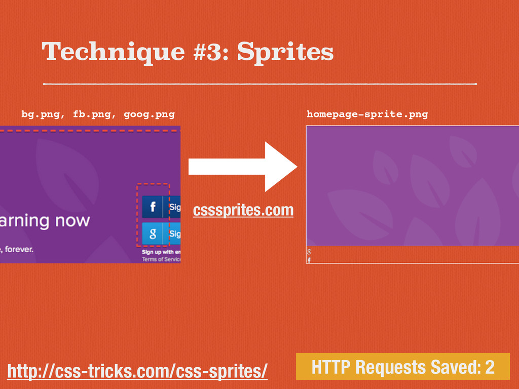 Technique #3: Sprites HTTP Requests Saved: 2 ho...
