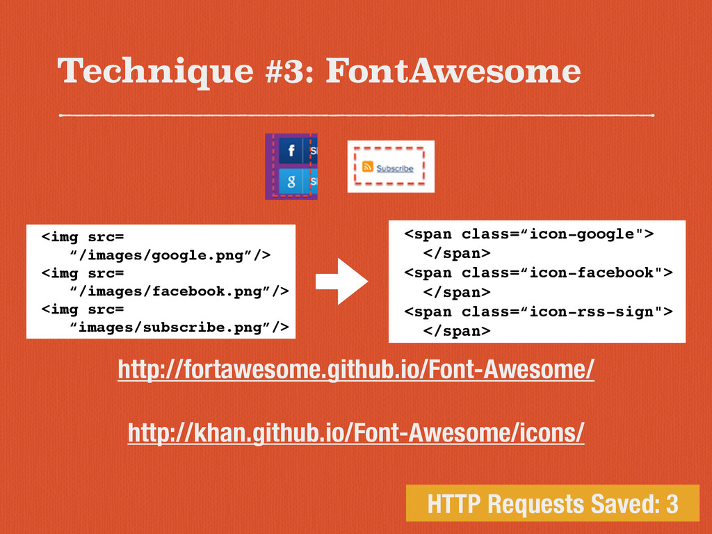 Technique #3: FontAwesome HTTP Requests Saved: ...