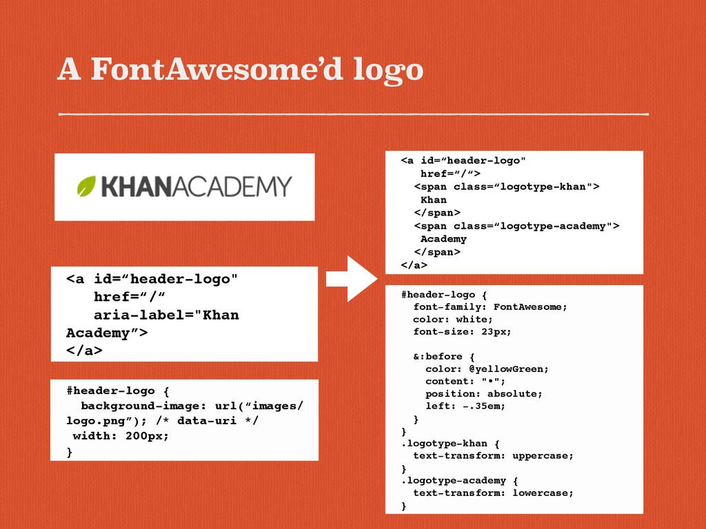 """A FontAwesome'd logo <a id=""""header-logo""""! href=..."""