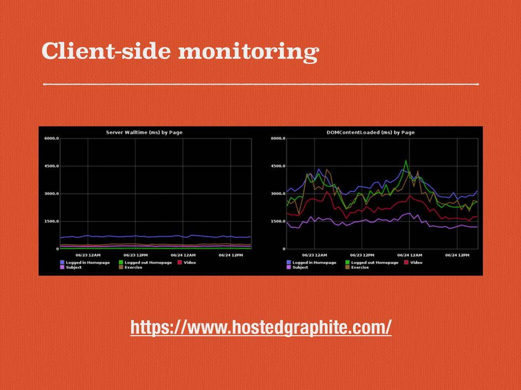 Client-side monitoring https://www.hostedgraphi...
