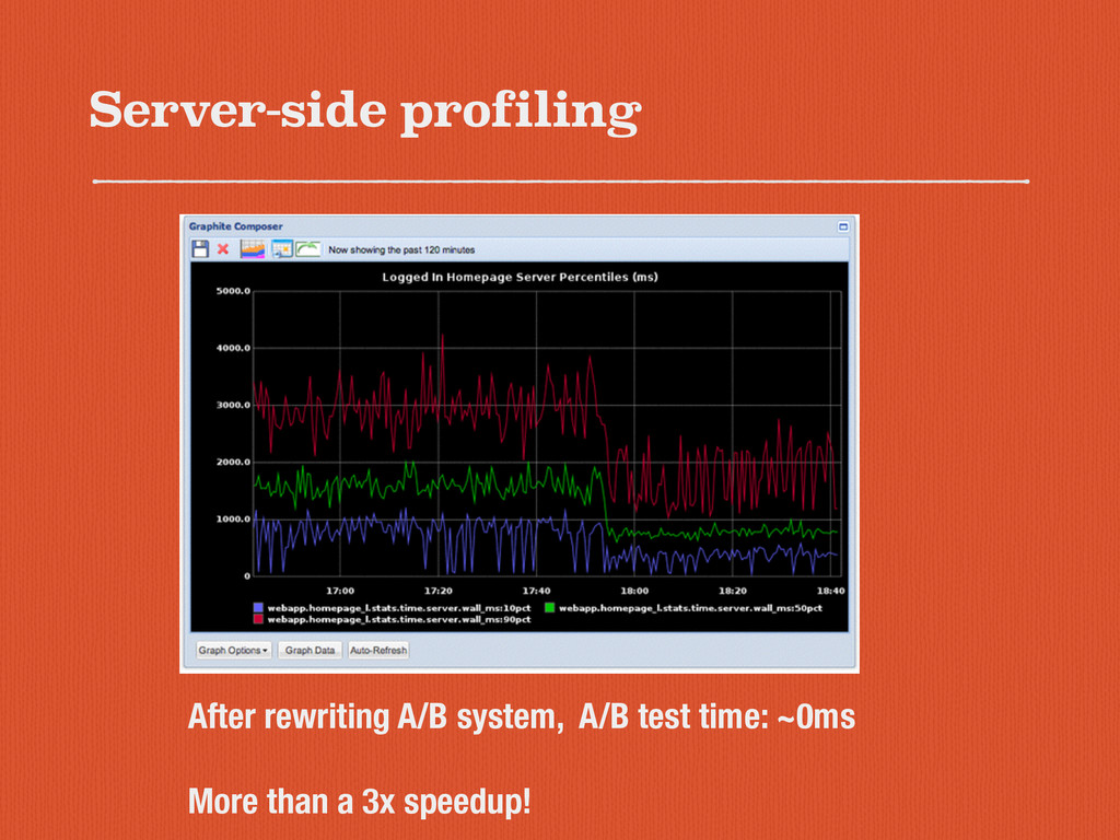 Server-side profiling ! After rewriting A/B sys...
