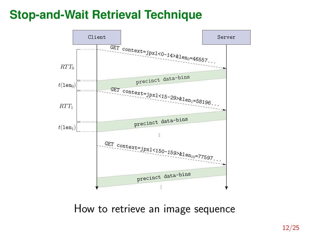 Stop-and-Wait Retrieval Technique Client RTT0 R...