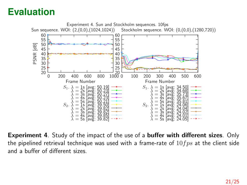 Evaluation S1 . λ = 1s [avg: 50.19] λ = 2s [avg...
