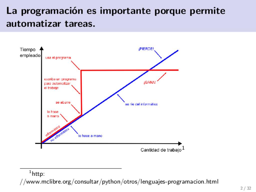La programación es importante porque permite au...