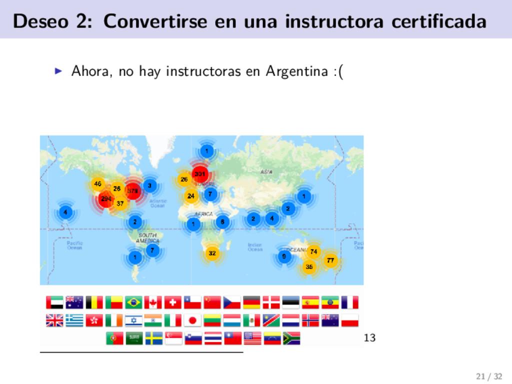 Deseo 2: Convertirse en una instructora certific...