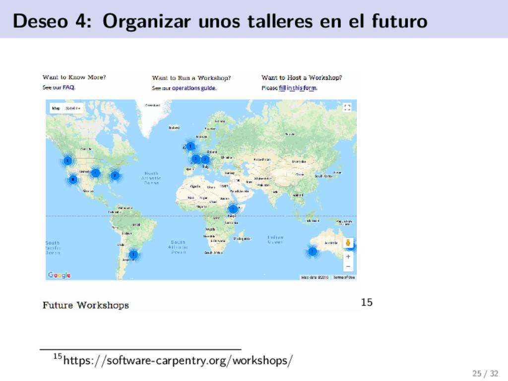 Deseo 4: Organizar unos talleres en el futuro 1...