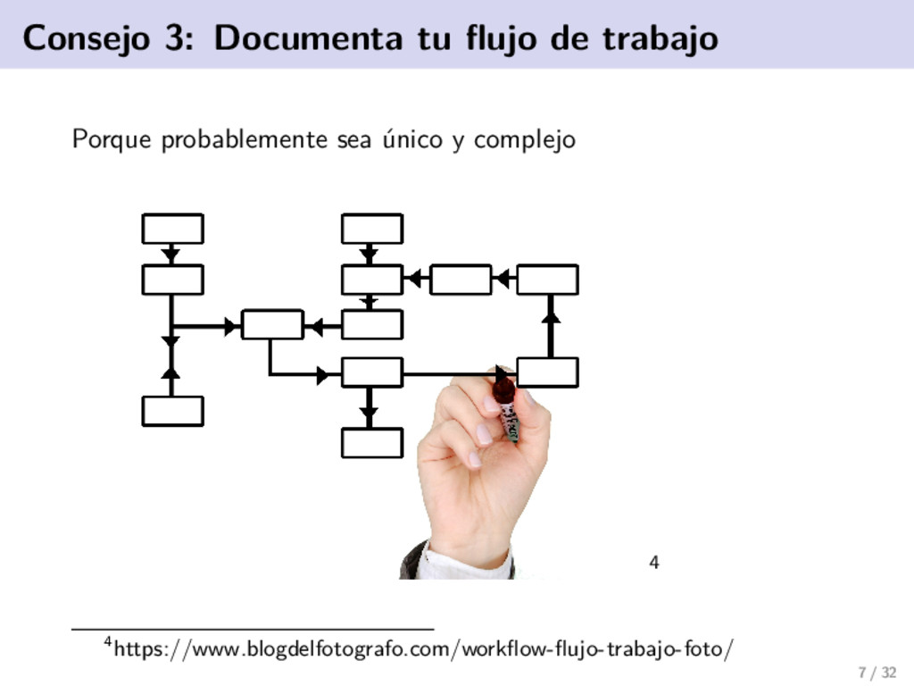 Consejo 3: Documenta tu flujo de trabajo Porque ...