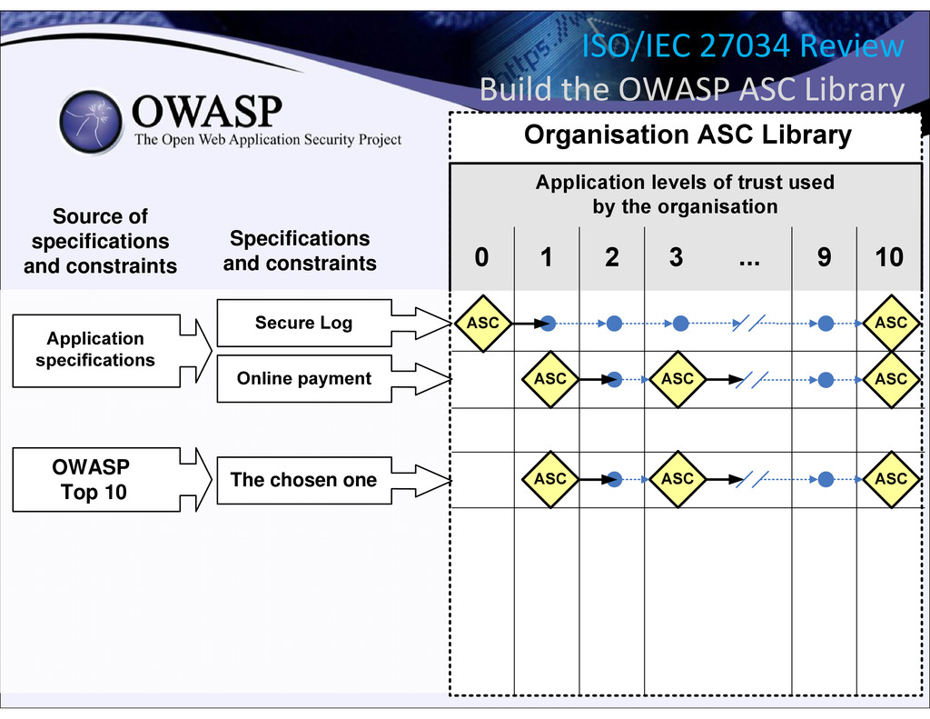 14 ... 0 Organisation ASC Library 1 3 2 9 10 Ap...