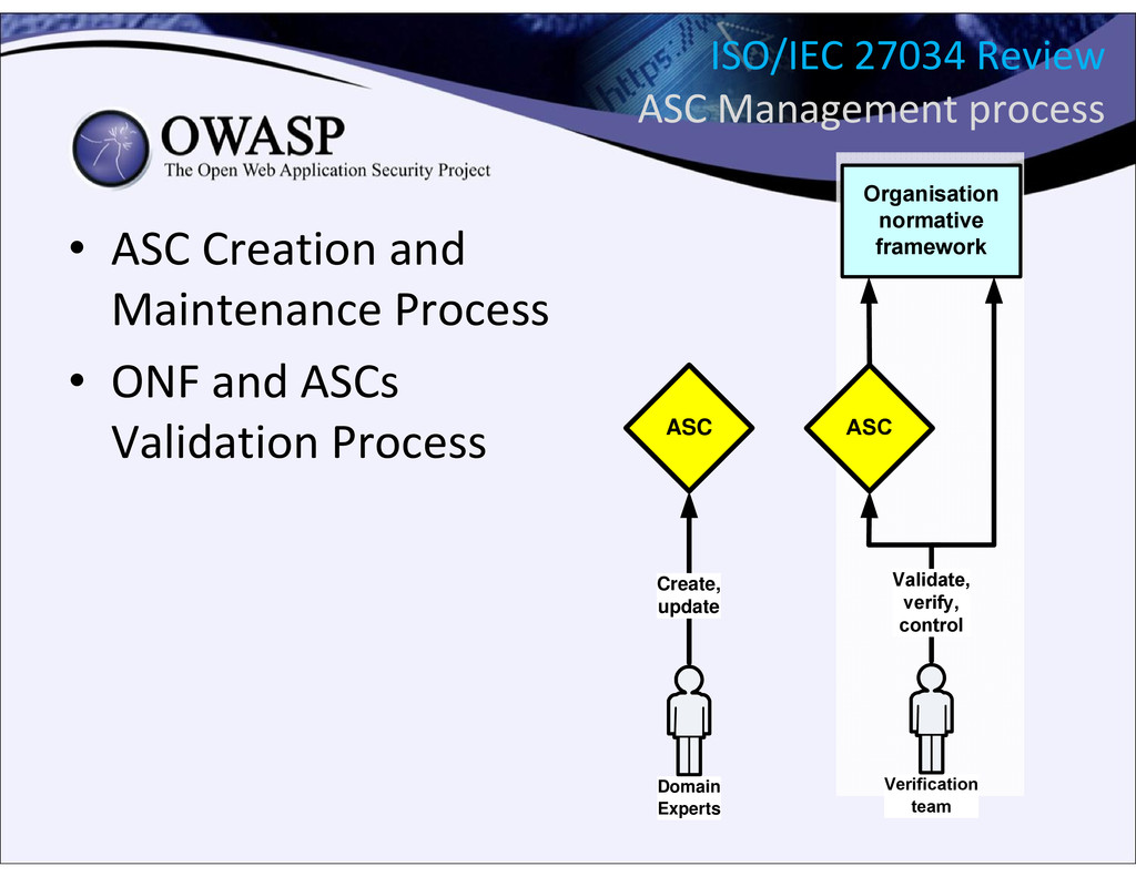 • ASC Creation and Maintenance Process • ONF an...