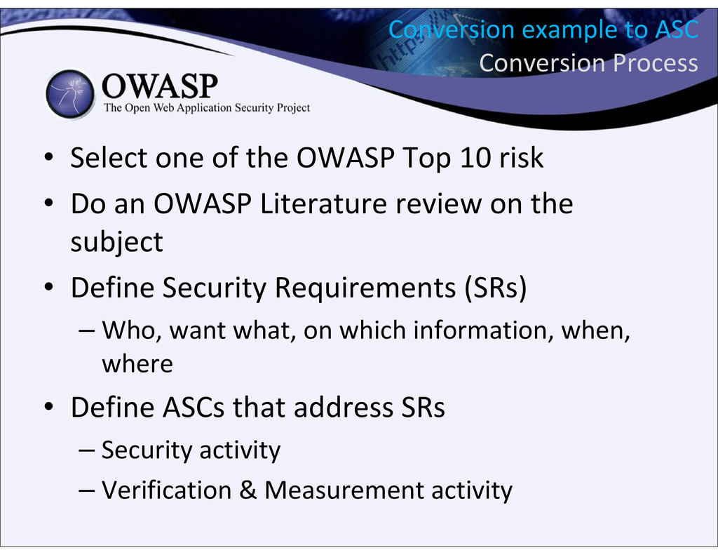 • Select one of the OWASP Top 10 risk • Do an O...