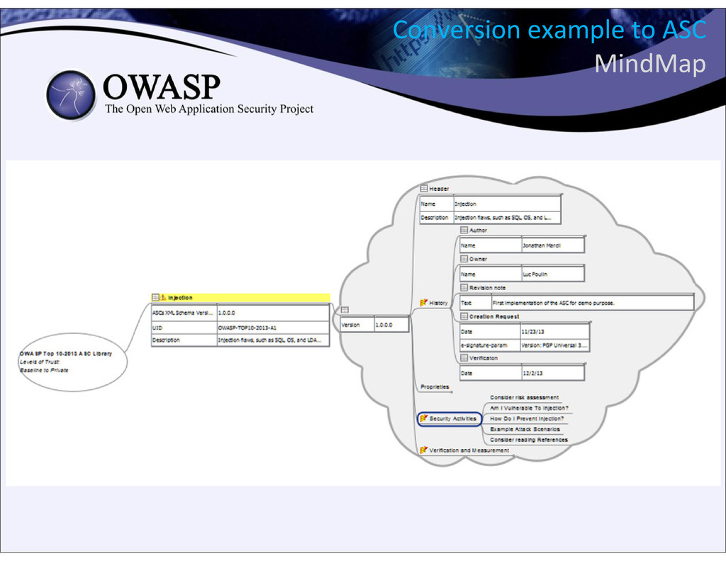 Conversion example to ASC MindMap
