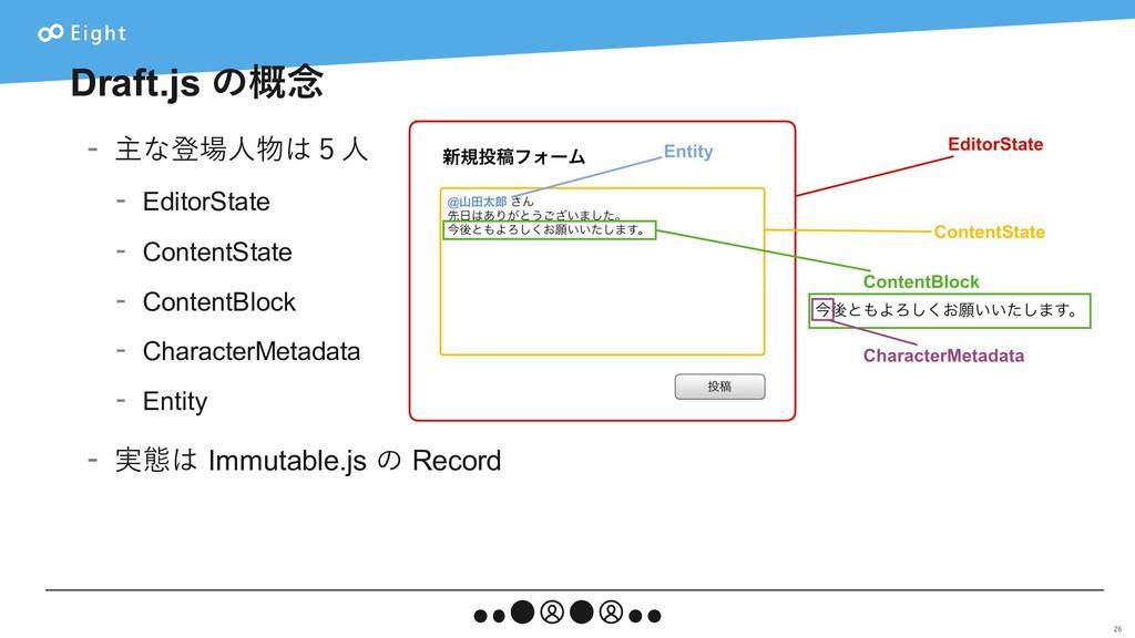 Draft.js の概念 - 主な登場⼈物は5⼈ - EditorState - Conten...