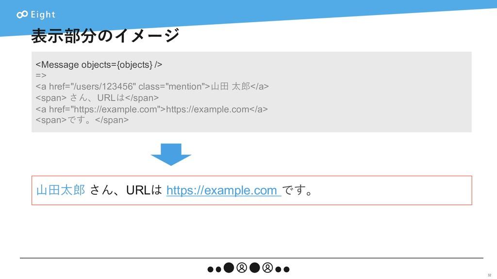 表⽰部分のイメージ ⼭⽥太郎 さん、URLは https://example.com です。 ...