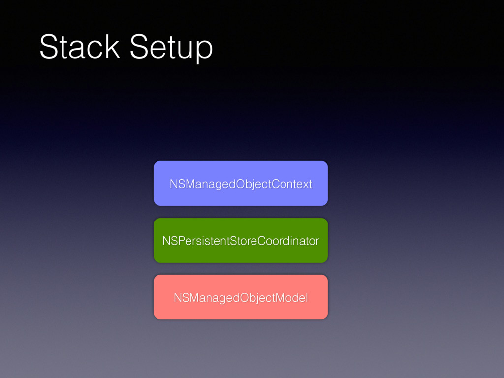 Stack Setup NSManagedObjectModel NSPersistentSt...