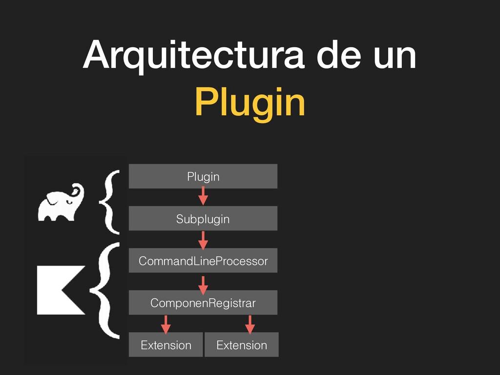Arquitectura de un Plugin Plugin Subplugin Comm...