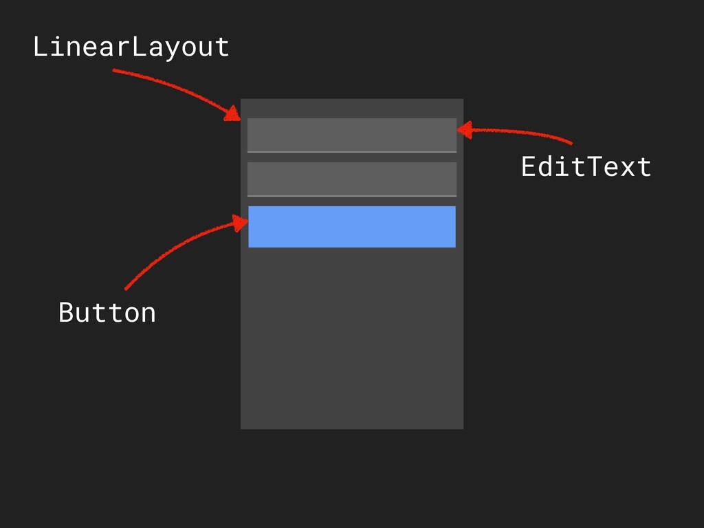LinearLayout Button EditText