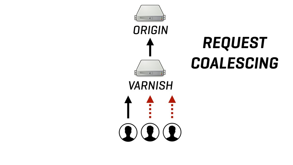 ORIGIN VARNISH REQUEST COALESCING