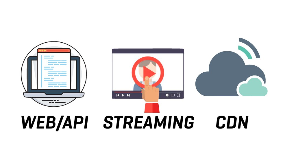 WEB/API CDN STREAMING