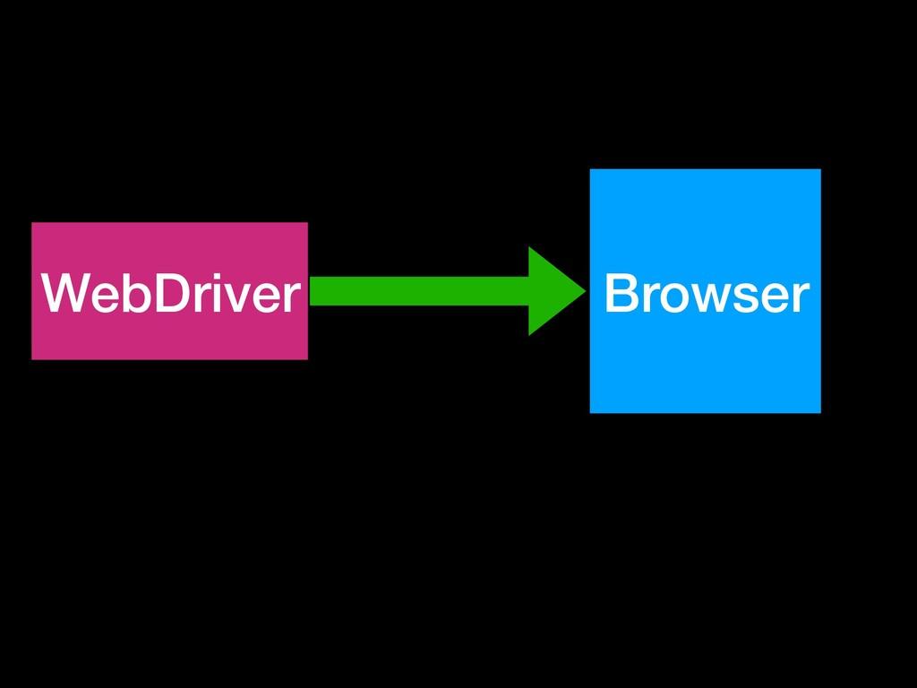 Browser WebDriver