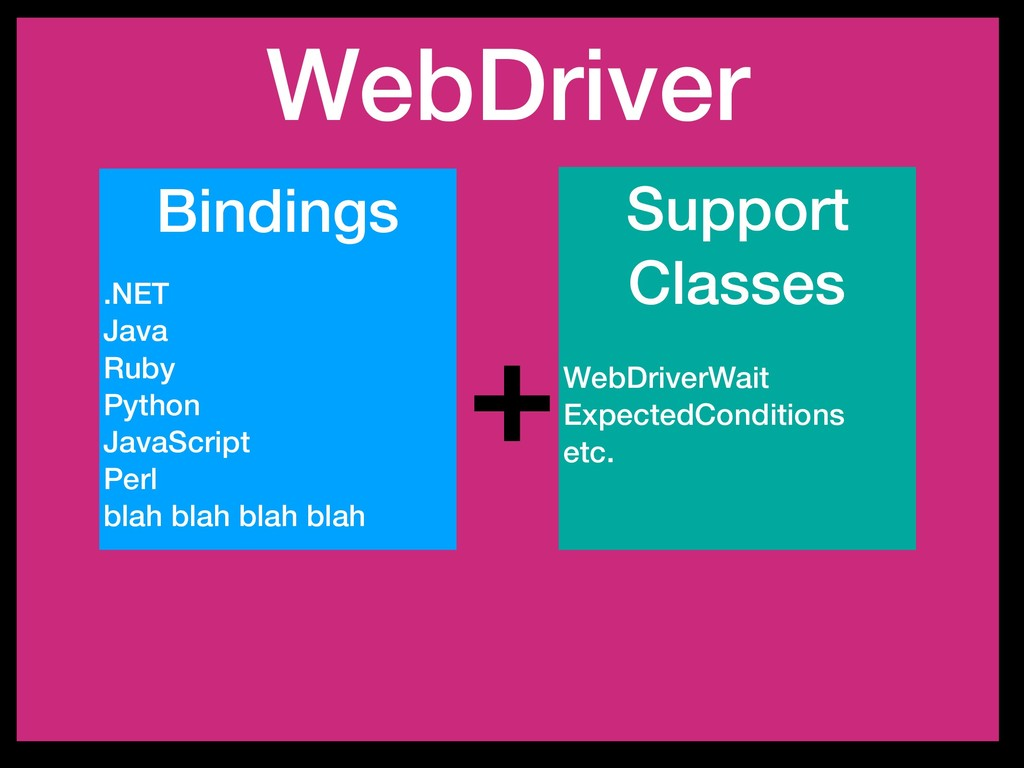WebDriver Bindings Support Classes .NET Java Ru...
