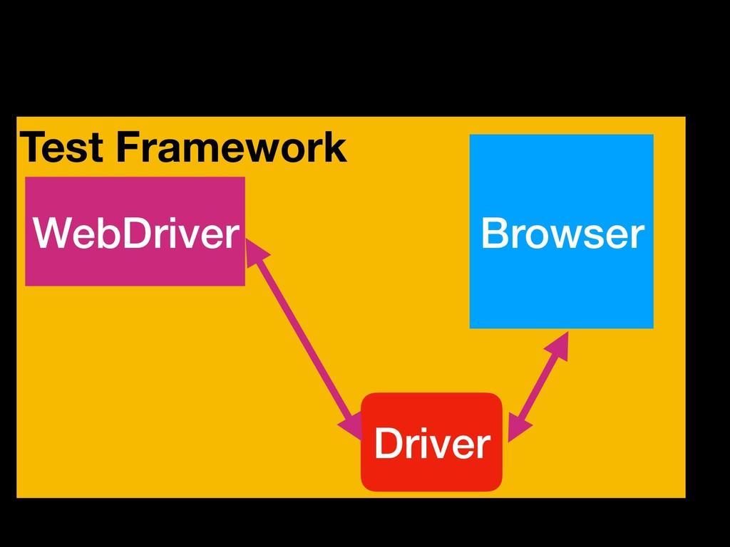 Test Framework Browser WebDriver Driver