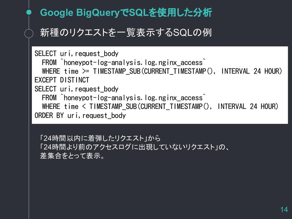 Google BigQueryでSQLを使用した分析 14 SELECT uri,reques...