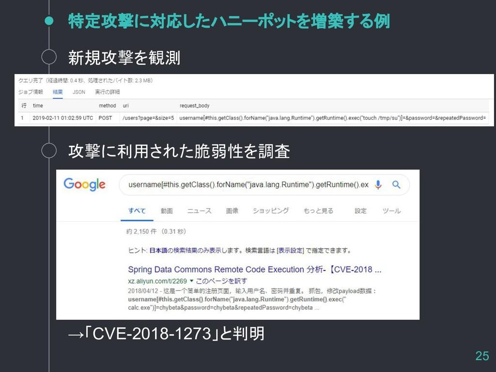 特定攻撃に対応したハニーポットを増築する例 25 →「CVE-2018-1273」と判明 新規...