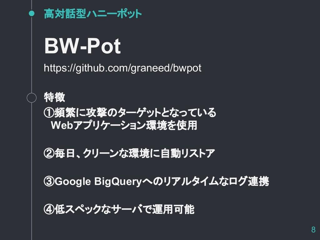 高対話型ハニーポット 8 BW-Pot https://github.com/graneed/...