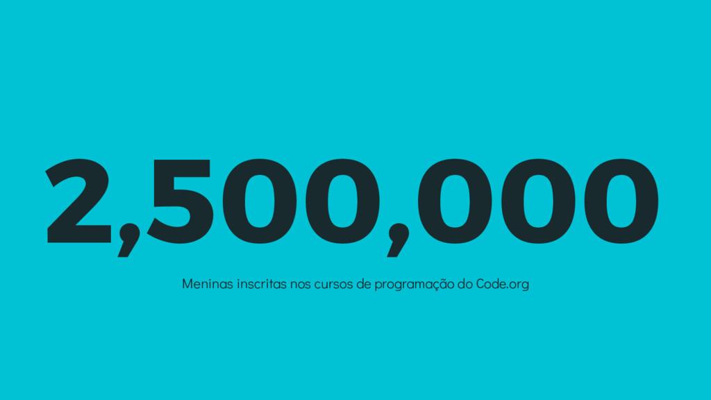 2,500,000 Meninas inscritas nos cursos de progr...